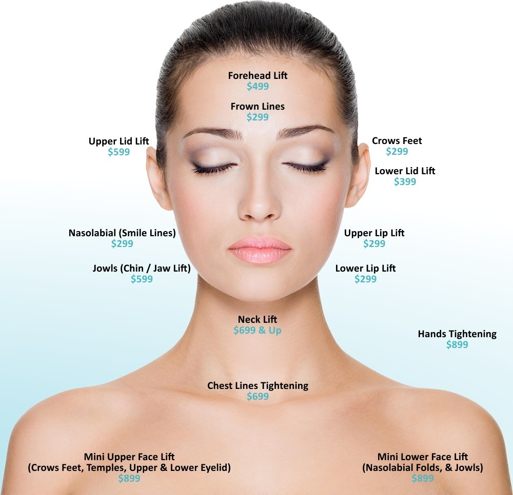 Fibroblast Skin Tightening Price List Orange County